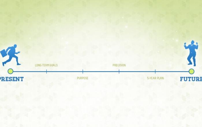 yearplan